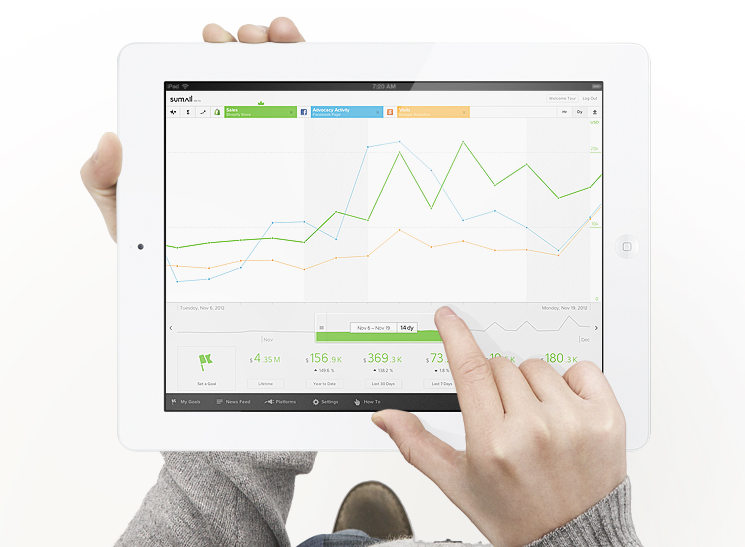 Analytics for Marketers   SumAll